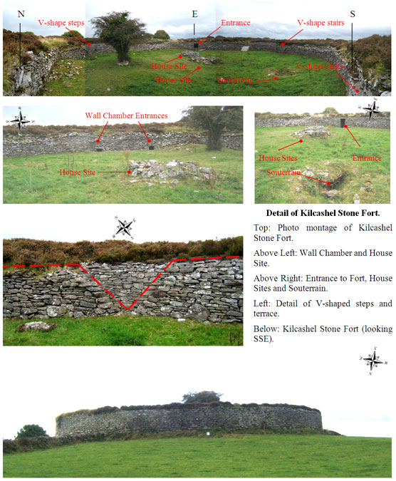 Stone Forts of Kilcashel in County Mayo